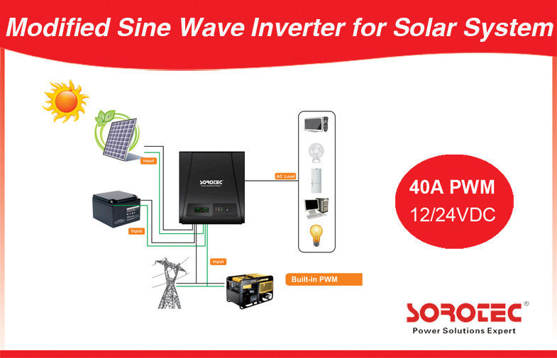 Solar Power System High frequency off-grid solar power inverter 1-2KVA fornecedor